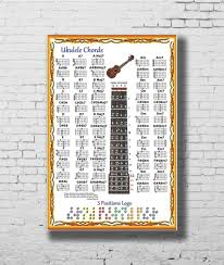 Printable Ukulele Chord Chart For Beginners G 778 Ukulele Chord Chart Art 02 Fabric Home Decoration Art Poster Wall Canvas 12x18 20x30 24x36inch Print