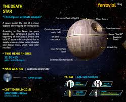 death star size engineering fiction how would you build the death star
