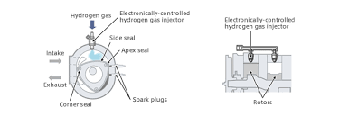 mazda hydrogen vehicles environmental technology outline of renesis hydrogen rotary engine