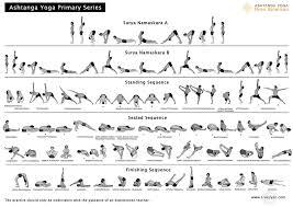 Mysore Style Ashtanga Yoga First Time Experience