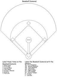 Baseball Field Diagram Fillable Baseball Diamond Printable Free Download Clip Art Area 77 Com