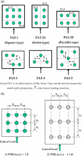 Pile Group Design Pile Group Array Type And Pile Spacing Ratio For Model Pile