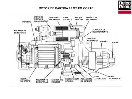 Defeito incomum que causa marcha lenta irregular e apaga o motor ao se aplicar os freios Images?q=tbn:ANd9GcSx14-7SZF6S72wIG23QHdtYJqiq7URG7lObFWgJlCjRgFs-H6SJhlijf-x