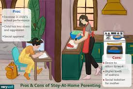 Ask Nanny Development Chart What Research Says About Being A Stay At Home Mom
