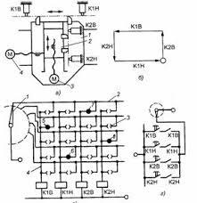 Отчет по практике Технология выполнения токарных работ  Рис 3 Система ЦПУ а кинематическая схема 1 2 продольные и поперечные салазки соответственно 3 4 электродвигатели б обрабатываемый цикл