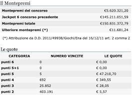 Estrazioni del Lotto 3 Maggio 2021, SuperEnalotto e 10eLotto
