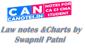 Ca Final Law Notes And Charts By Swapnil Patni Sir Ca Notes