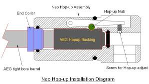 angel custom neo 1 piece hopup unit for vsr 10 airsoft sniper angel custom neo 1 piece hopup unit for vsr 10 airsoft sniper rifles