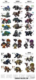 Troll Druid Color Chart Me And My Epic Wood