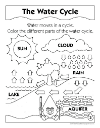 Chemistry Coloring Book Chemistry Coloring Pages Physics Coloring