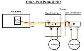pool filter timer wiring diagram best secret wiring diagram • in ground pool pump timer wiring doityourself com intermatic contactor wiring diagram intermatic pool timer wiring