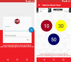 Rajshree Result Chart Rajshree Result Chart Apk Download Latest Version 1 0 Com Lrs