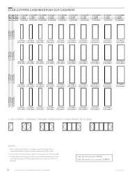 Marvin Integrity Window Size Chart Marvin Windows And Doors Product Catalog