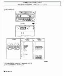 40 2003 hyundai sonata radio wiring diagram qi1x wanderingwith us 2008 Hyundai Elantra Radio Wiring Diagram 2003 hyundai sonata radio wiring diagram wiring diagram for 2006 hyundai sonata residential electrical