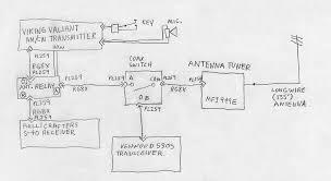 1955 1962 e f johnson viking valiant am cw transmitter viking valiant schematic · viking valiant manual · n2awa shack wiring diagram