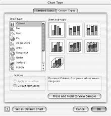 Mac Os X Chart Chart Type Microsoft Excel X For Mac Os X Visual