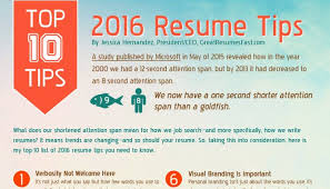 infographic 2016 resume tips jessica h hernandez executive resume writer pulse linkedin tips resume