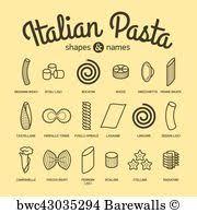 Pasta Shapes Names Chart Www Bedowntowndaytona Com
