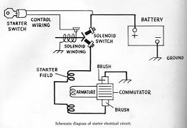 car starting system diagram image details starting system · basic starting system wiring diagram