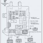 toyota townace fuse box diagram wiring diagrams schematic for choice toyota townace fuse box diagram wiring diagrams schematic for option toyota lucida fuse box diagram