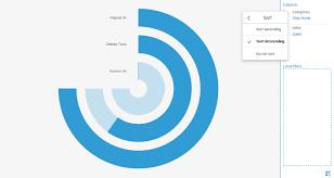 Cognos 11 Charts Creating A Dashboard Using Cognos Analytics Bi4all