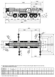 Grove Gmk 5250 Load Chart Borger Cranes