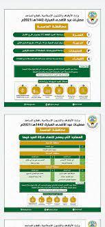 موعد صلاة عيد الاضحى الكويت 2018