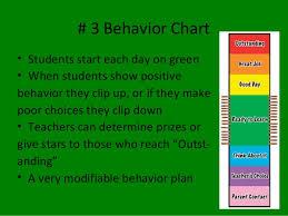Classroom Behavior Chart Ideas Classroom Management Ideas