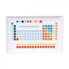 MSI Giftshop | Ceramic Periodic Table of Elements Tray