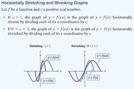 trigonometry final exam review