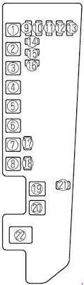 1999 2006 mazda mpv lw fuse box diagram fuse diagram 1999 2006 mazda mpv lw fuse box diagram