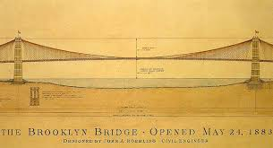 architectural drawings of bridges. Perfect Bridges 700x380 The Right To Design Alexa Roman Intended Architectural Drawings Of Bridges