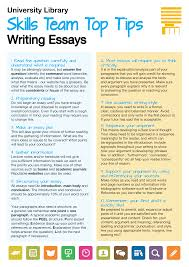 how to structure an essay introduction tips for writing expository  essay writing essay writing thumbnail png