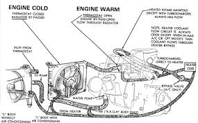 looking for engine cooling system diagrams turbo dodge forums re looking for engine cooling system diagrams