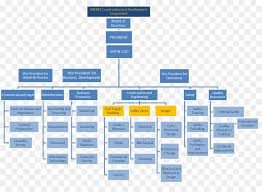 Organizational Chart Text Png Download 1238 902 Free