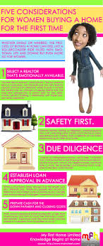 best images about home hunt home inspection infographic 5 considerations for women buying a home for the first time