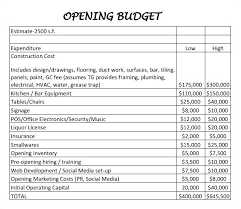 Budget Plan Sample Business 5 Simple Budget Projection Template Year Personal Plan 3