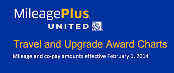 United Airlines Award Devaluation Running With Miles