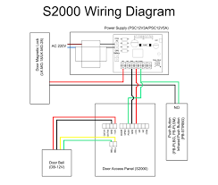 security system circuit diagram images cctv security cameras wiring cctv circuit diagrams