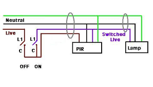 pir security light wiring diagram how to wire a floodlight Pir Security Light Wiring Diagram pir security light wiring diagram manual override sw for 2x lights security light wiring diagram