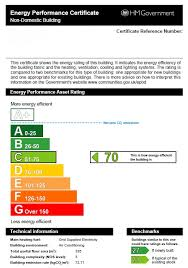 Performance Certificate Sample Commercial Energy Performance Certificates Achilleos