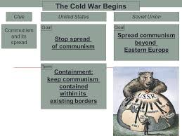essay on containment of communism essay on containment of  essay on containment of communism
