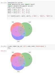 Python Venn Diagram Plotting Venn Diagram In Jupyter After Changes Matplotlib