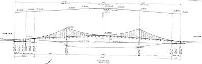 Design Of The Tacoma Narrows Bridge Deer Isle Bridge Deer Isle Sedgwick Bridge