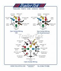 6 pin trailer wiring harness diagram diagram 7 pin trailer wiring harness troubleshooting 6 pin trailer wiring diagram lovely simple alternator and lights