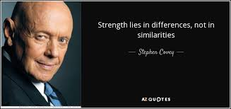 Stephen Covey Quotes Simple 48 QUOTES BY STEPHEN COVEY [PAGE 48] AZ Quotes