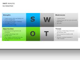 Swot Analysis Of Web Design Company Strengths Creative Nature Within Web Design And Project