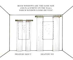 Curtain Sizes