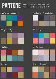 Perfect Interior Wall Color Combinations Asian Paints