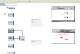 Design Spec Example A Graphical Functional Specification Part 2 Its All